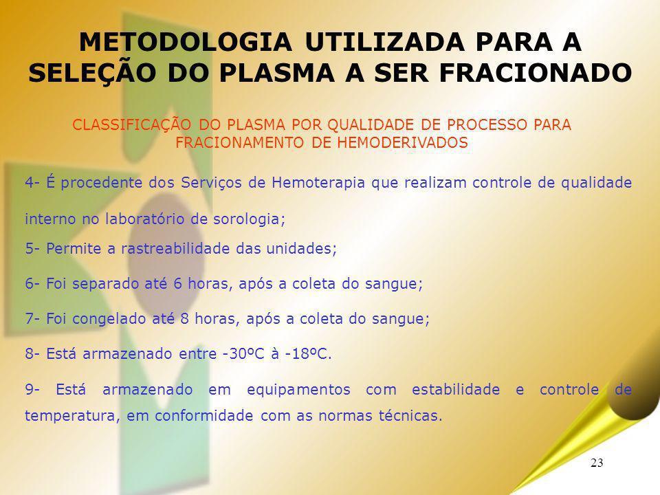 23 4- É procedente dos Serviços de Hemoterapia que realizam controle de qualidade interno no laboratório de sorologia; 5- Permite a rastreabilidade da