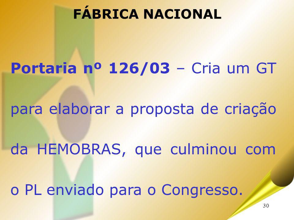 30 FÁBRICA NACIONAL Portaria nº 126/03 – Cria um GT para elaborar a proposta de criação da HEMOBRAS, que culminou com o PL enviado para o Congresso.