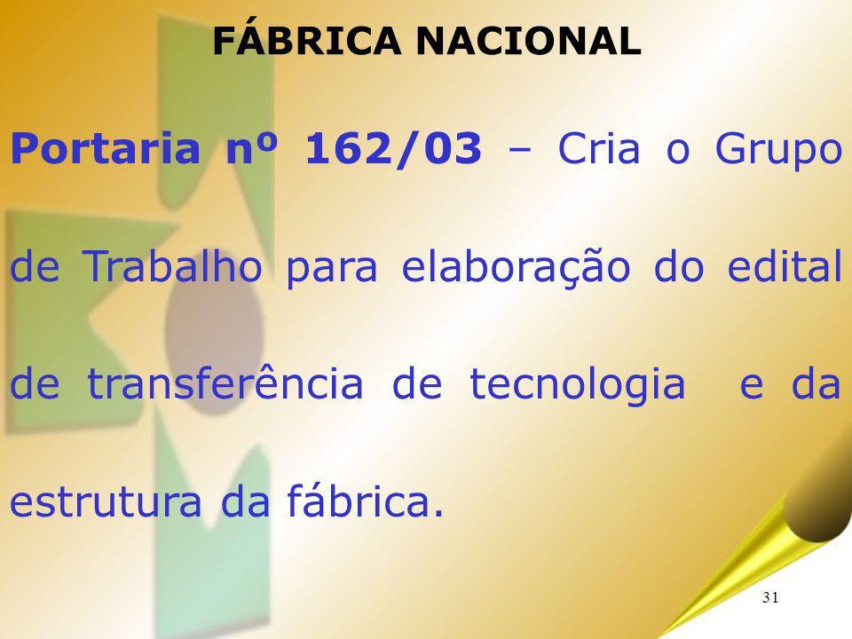 31 FÁBRICA NACIONAL Portaria nº 162/03 – Cria o Grupo de Trabalho para elaboração do edital de transferência de tecnologia e da estrutura da fábrica.