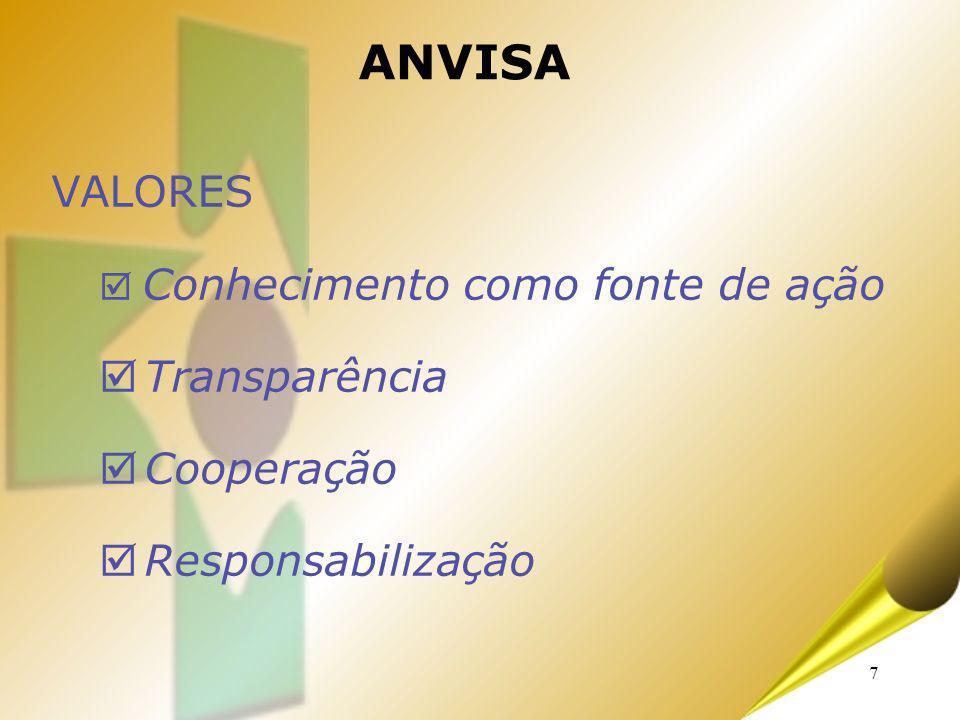 7 ANVISA VALORES Conhecimento como fonte de ação Transparência Cooperação Responsabilização