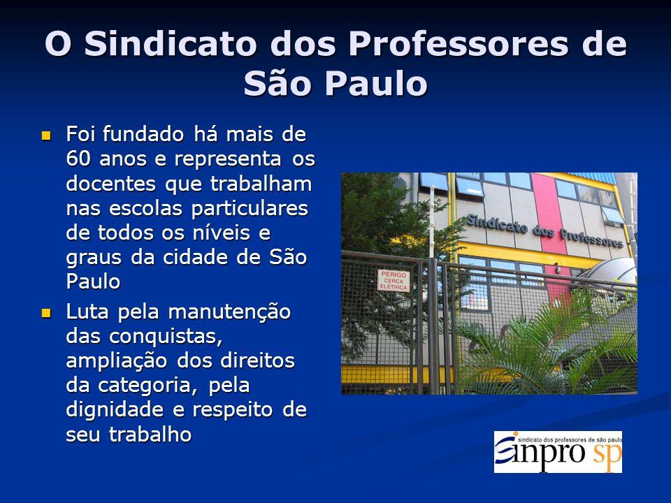 O Sinpro-SP Em torno de 20 mil professores associados Em torno de 20 mil professores associados O SINPRO-SP tem hoje um quadro de associados que ultrapassa a marca dos 50% dos professores da rede privada da cidade de São Paulo O SINPRO-SP tem hoje um quadro de associados que ultrapassa a marca dos 50% dos professores da rede privada da cidade de São Paulo