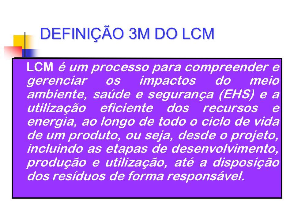DEFINIÇÃO 3M DO LCM LCM é um processo para compreender e gerenciar os impactos do meio ambiente, saúde e segurança (EHS) e a utilização eficiente dos