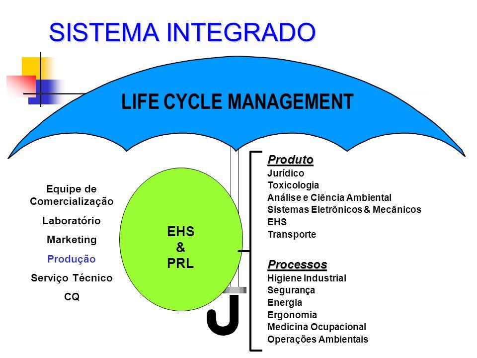 LIFE CYCLE MANAGEMENT EHS & PRL Produto Jurídico Toxicologia Análise e Ciência Ambiental Sistemas Eletrônicos & Mecânicos EHS TransporteProcessos Higi