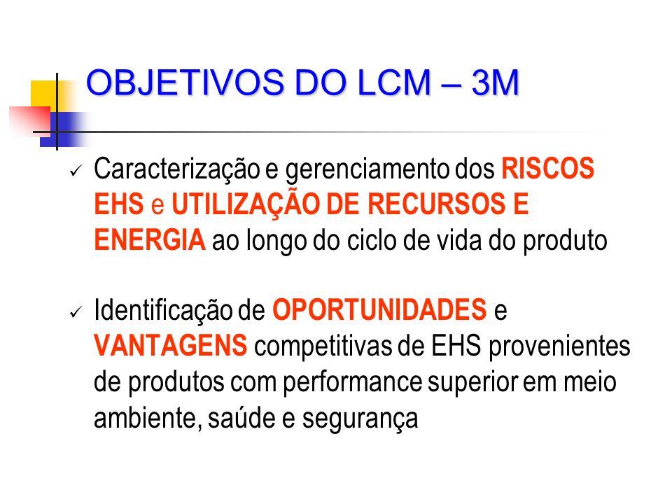 OBJETIVOS DO LCM – 3M Caracterização e gerenciamento dos RISCOS EHS e UTILIZAÇÃO DE RECURSOS E ENERGIA ao longo do ciclo de vida do produto Identifica