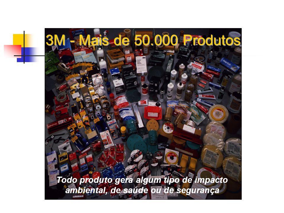 Todo produto gera algum tipo de impacto ambiental, de saúde ou de segurança 3M - Mais de 50.000 Produtos
