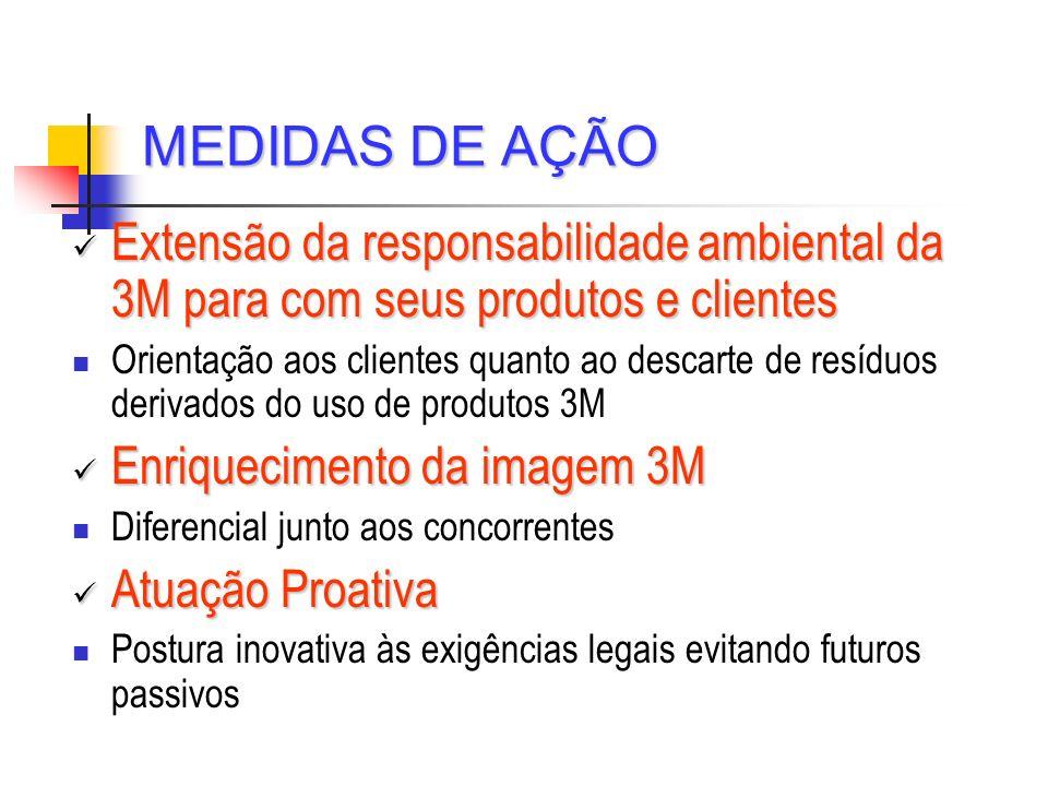 MEDIDAS DE AÇÃO Extensão da responsabilidade ambiental da 3M para com seus produtos e clientes Extensão da responsabilidade ambiental da 3M para com s