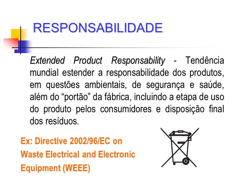 RESPONSABILIDADE Extended Product Responsability Extended Product Responsability - Tendência mundial estender a responsabilidade dos produtos, em ques