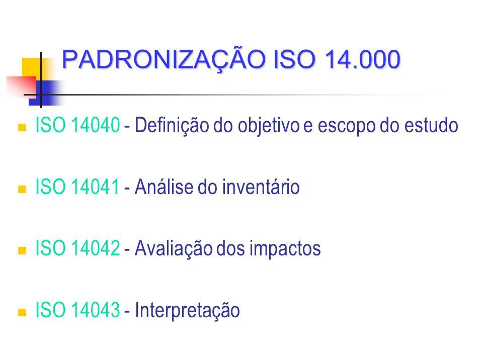 PADRONIZAÇÃO ISO 14.000 ISO 14040 - Definição do objetivo e escopo do estudo ISO 14041 - Análise do inventário ISO 14042 - Avaliação dos impactos ISO