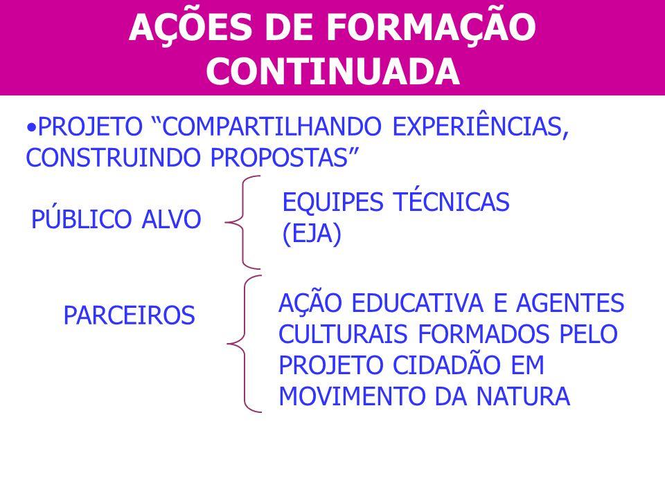 AÇÕES DE FORMAÇÃO CONTINUADA PROJETO COMPARTILHANDO EXPERIÊNCIAS, CONSTRUINDO PROPOSTAS PÚBLICO ALVO EQUIPES TÉCNICAS (EJA) PARCEIROS AÇÃO EDUCATIVA E