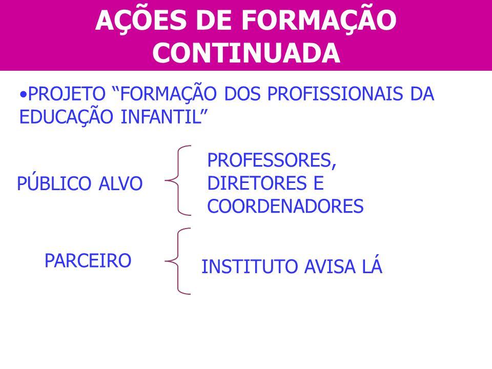 AÇÕES DE FORMAÇÃO CONTINUADA PROJETO FORMAÇÃO DOS PROFISSIONAIS DA EDUCAÇÃO INFANTIL PÚBLICO ALVO PROFESSORES, DIRETORES E COORDENADORES PARCEIRO INST