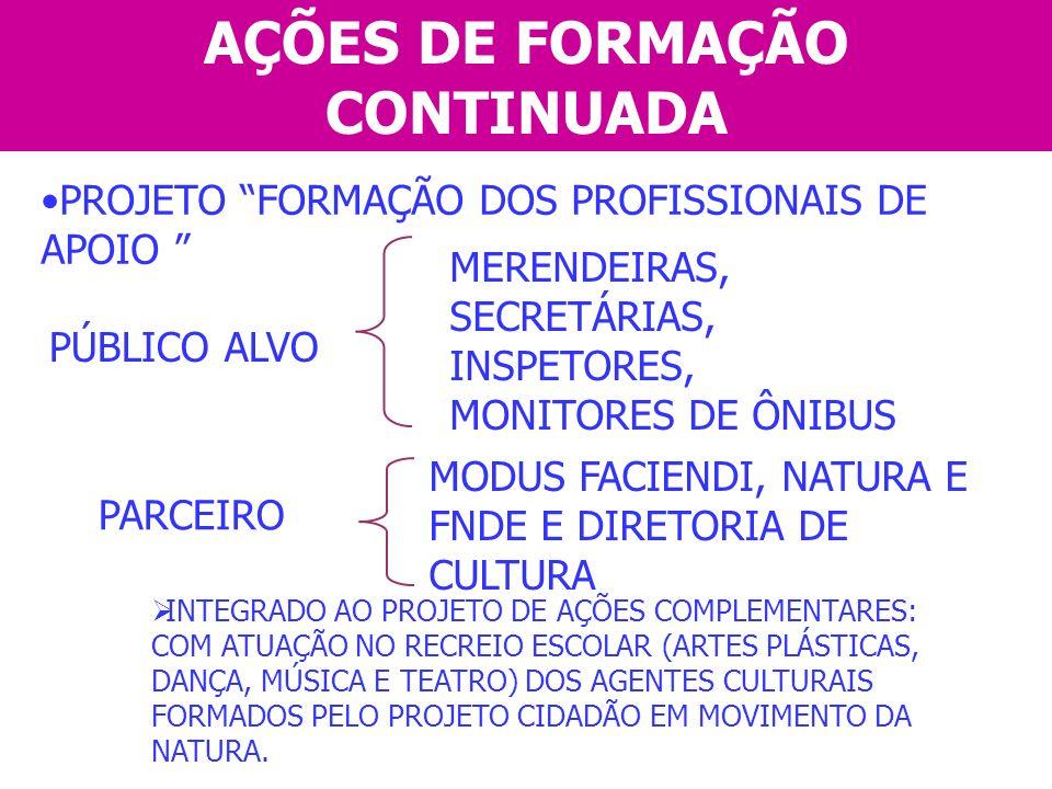 PROJETO FORMAÇÃO DOS PROFISSIONAIS DE APOIO PÚBLICO ALVO MERENDEIRAS, SECRETÁRIAS, INSPETORES, MONITORES DE ÔNIBUS PARCEIRO MODUS FACIENDI, NATURA E F