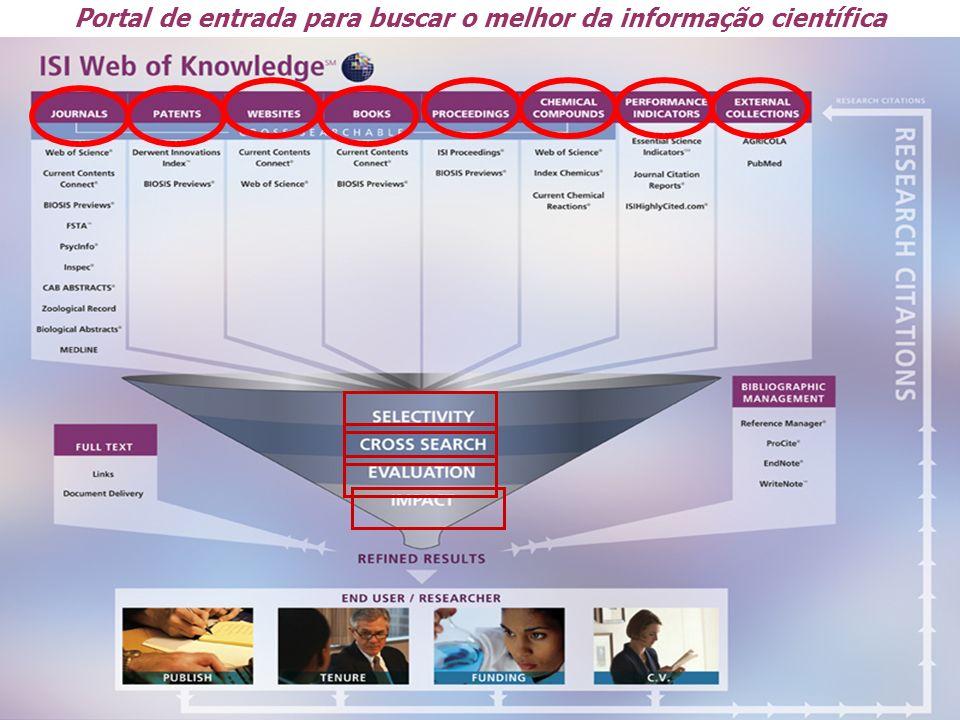 Portal de entrada para buscar o melhor da informação científica