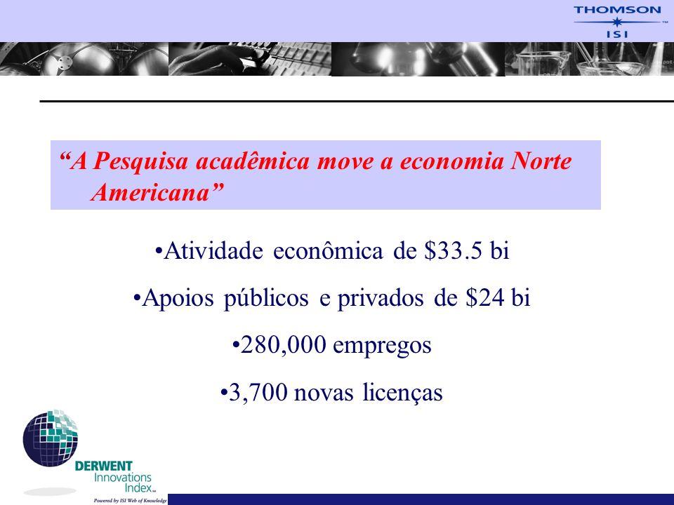 A Pesquisa acadêmica move a economia Norte Americana Atividade econômica de $33.5 bi Apoios públicos e privados de $24 bi 280,000 empregos 3,700 novas