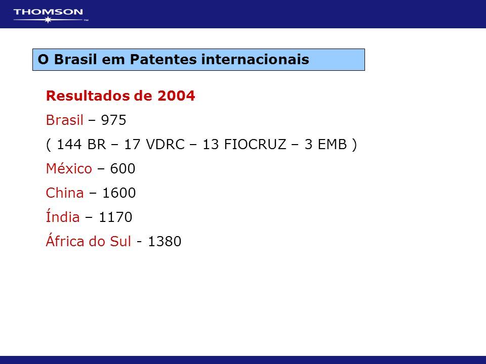 O Brasil em Patentes internacionais Resultados de 2004 Brasil – 975 ( 144 BR – 17 VDRC – 13 FIOCRUZ – 3 EMB ) México – 600 China – 1600 Índia – 1170 Á