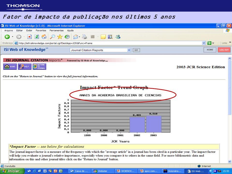 Fator de impacto da publicação nos últimos 5 anos