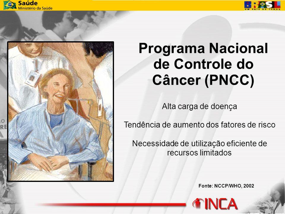 Programa Nacional de Controle do Câncer (PNCC) Alta carga de doença Tendência de aumento dos fatores de risco Necessidade de utilização eficiente de r