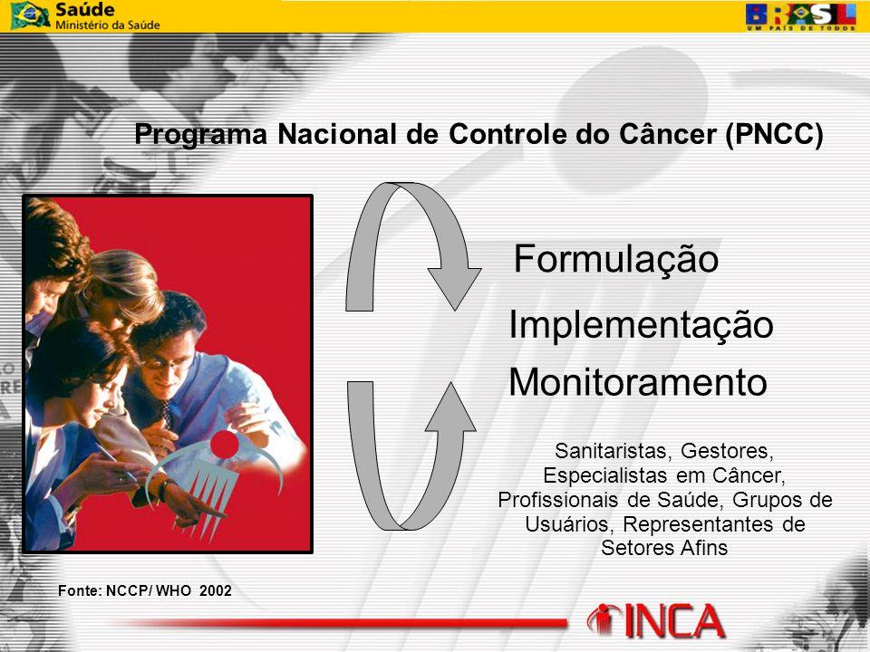 Programa Nacional de Controle do Câncer (PNCC) Sanitaristas, Gestores, Especialistas em Câncer, Profissionais de Saúde, Grupos de Usuários, Representa