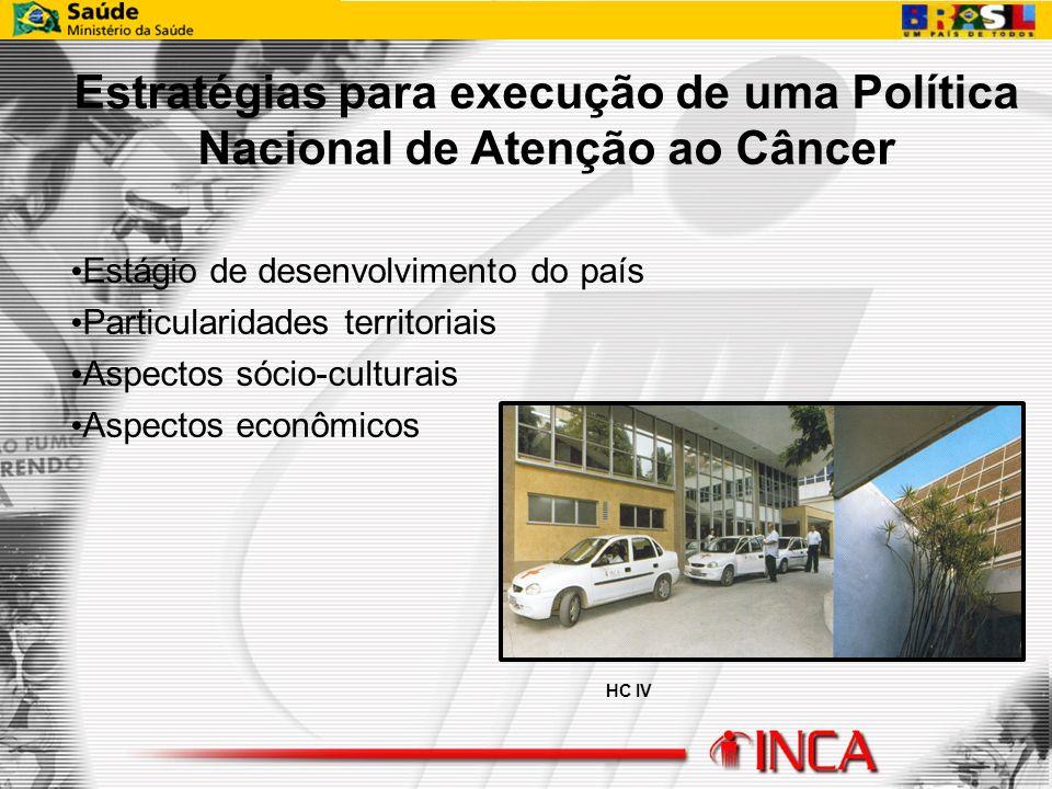 Estratégias para execução de uma Política Nacional de Atenção ao Câncer Estágio de desenvolvimento do país Particularidades territoriais Aspectos sóci