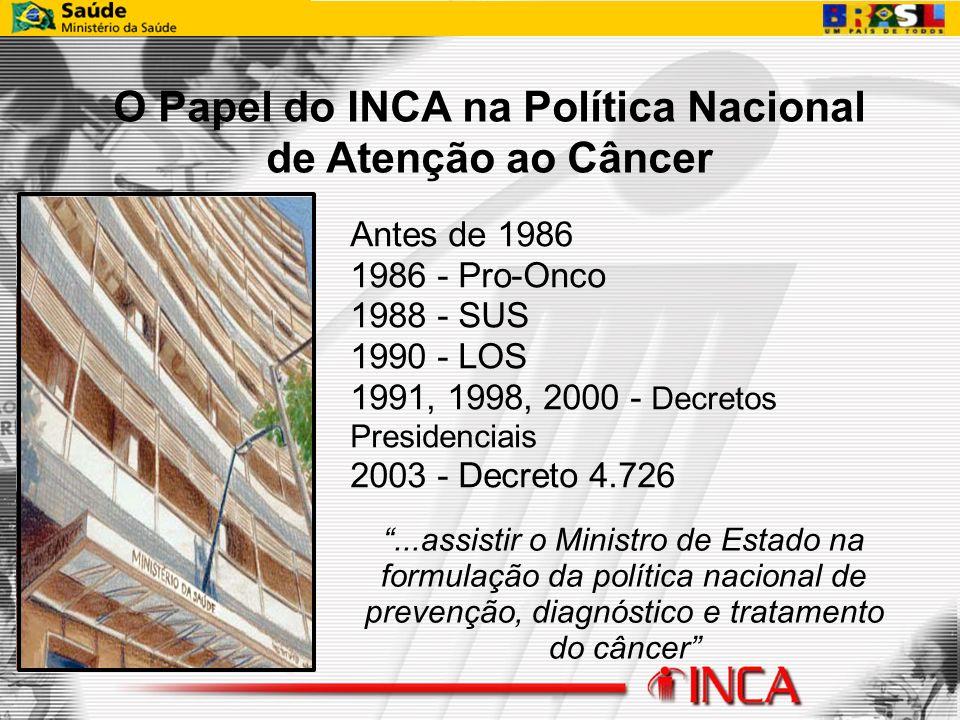 O Papel do INCA na Política Nacional de Atenção ao Câncer Antes de 1986 1986 - Pro-Onco 1988 - SUS 1990 - LOS 1991, 1998, 2000 - Decretos Presidenciai