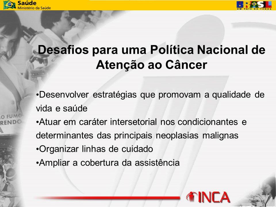 Desafios para uma Política Nacional de Atenção ao Câncer Desenvolver estratégias que promovam a qualidade de vida e saúde Atuar em caráter intersetori