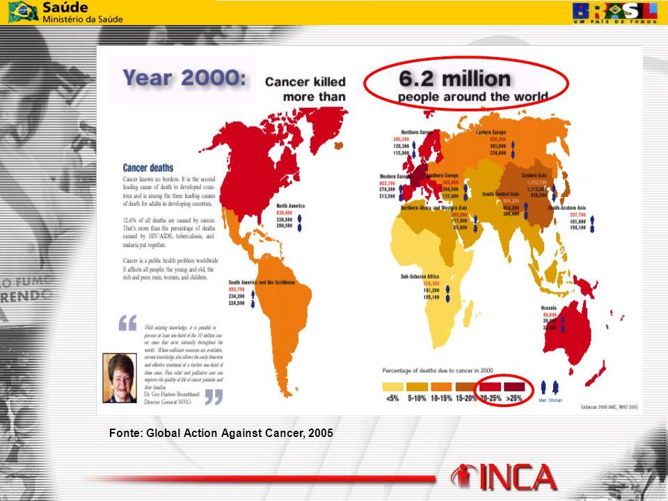 Cobertura Assistencial em Oncologia – Brasil/Regiões - 2003 Fonte: Divisão de Atenção Oncológica/CONPREV/INCA/MS, 2004