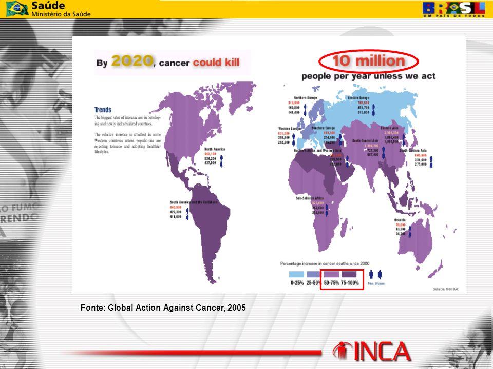 Programa Nacional de Controle do Câncer (PNCC) Sanitaristas, Gestores, Especialistas em Câncer, Profissionais de Saúde, Grupos de Usuários, Representantes de Setores Afins Formulação Implementação Monitoramento Fonte: NCCP/ WHO 2002