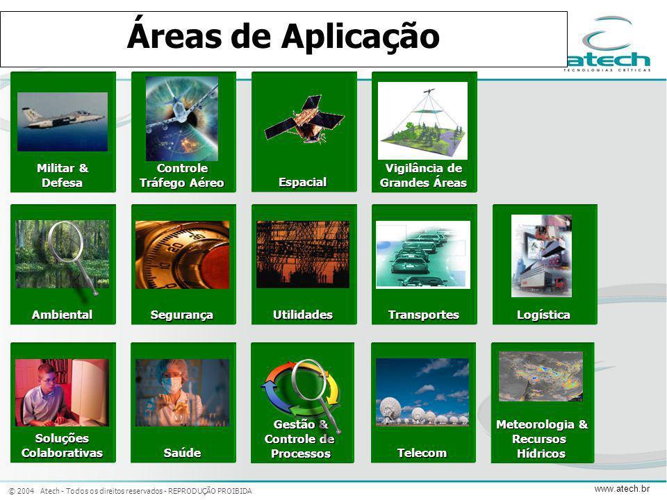 © 2004 Atech - Todos os direitos reservados - REPRODUÇÃO PROIBIDA www.atech.br Áreas de Aplicação AmbientalUtilidades Soluções Colaborativas Saúde Seg