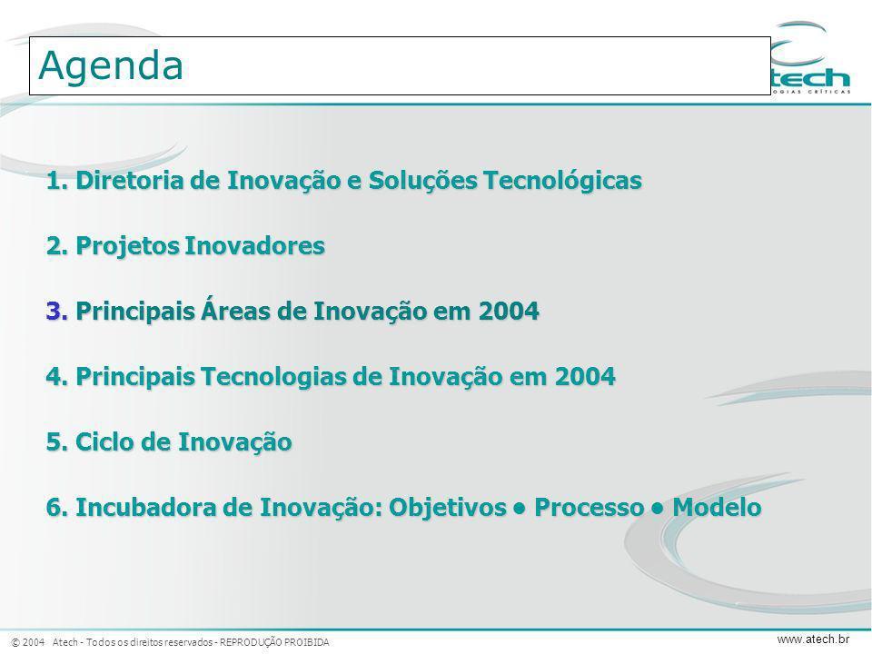 © 2004 Atech - Todos os direitos reservados - REPRODUÇÃO PROIBIDA www.atech.br Agenda 1. Diretoria de Inovação e Soluções Tecnológicas 3. Principais Á