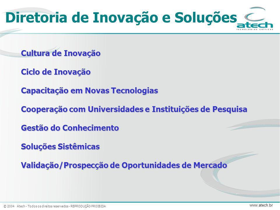 © 2004 Atech - Todos os direitos reservados - REPRODUÇÃO PROIBIDA www.atech.br Diretoria de Inovação e Soluções Cultura de Inovação Ciclo de Inovação