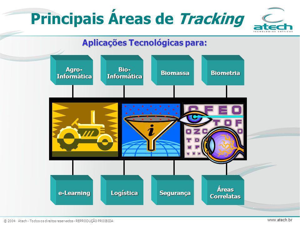 © 2004 Atech - Todos os direitos reservados - REPRODUÇÃO PROIBIDA www.atech.br Aplicações Tecnológicas para: Agro-Informática Logística Bio-Informátic