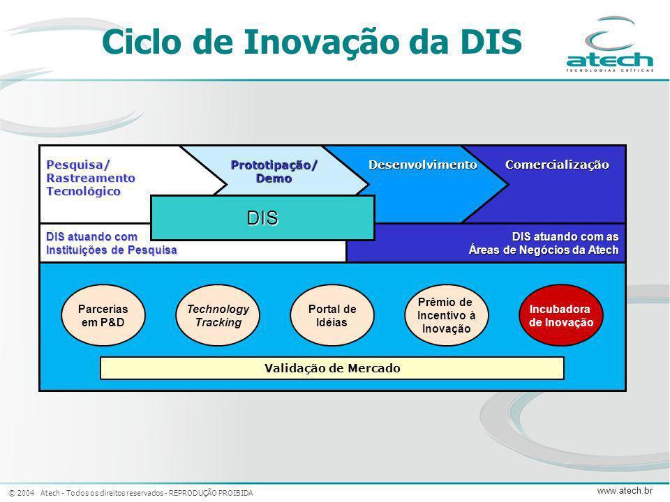 © 2004 Atech - Todos os direitos reservados - REPRODUÇÃO PROIBIDA www.atech.br Comercialização Comercialização DIS atuando com as Áreas de Negócios da