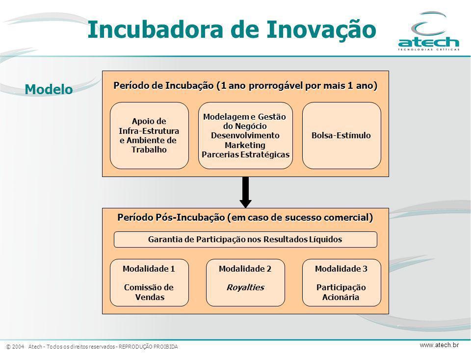 © 2004 Atech - Todos os direitos reservados - REPRODUÇÃO PROIBIDA www.atech.br Período de Incubação (1 ano prorrogável por mais 1 ano) Modelagem e Ges