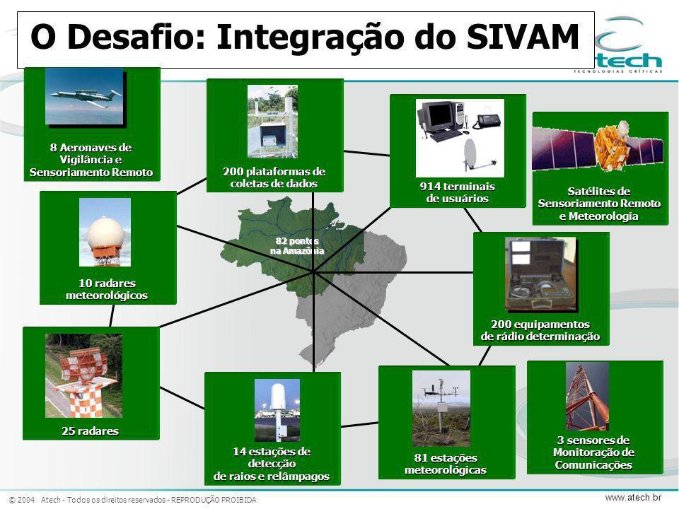 © 2004 Atech - Todos os direitos reservados - REPRODUÇÃO PROIBIDA www.atech.br 82 pontos na Amazônia O Desafio: Integração do SIVAM 25 radares 200 pla