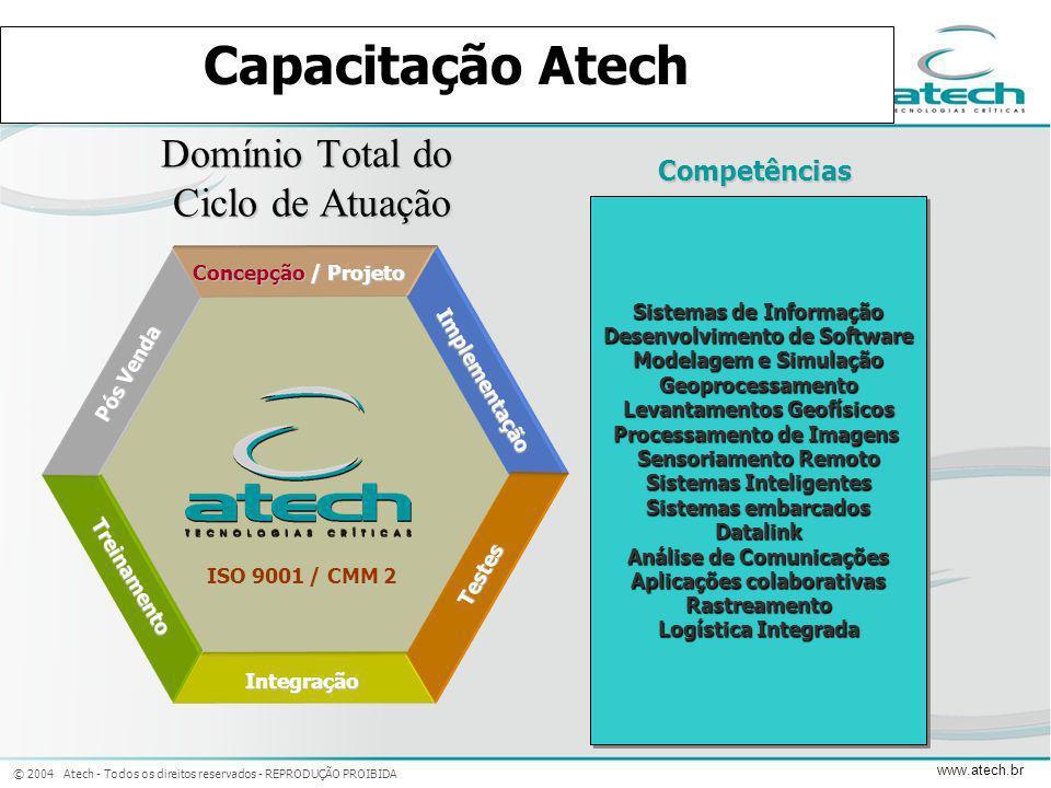© 2004 Atech - Todos os direitos reservados - REPRODUÇÃO PROIBIDA www.atech.br Capacitação Atech Domínio Total do Ciclo de Atuação Grande massa crític