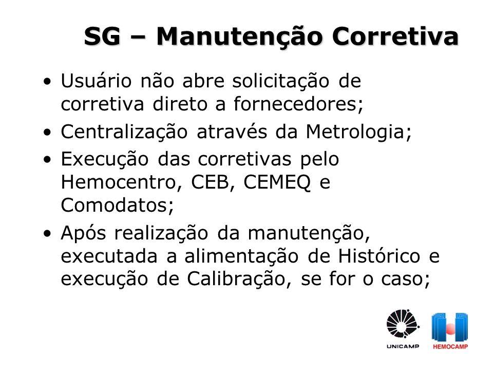 SG – Manutenção Corretiva Usuário não abre solicitação de corretiva direto a fornecedores; Centralização através da Metrologia; Execução das corretiva