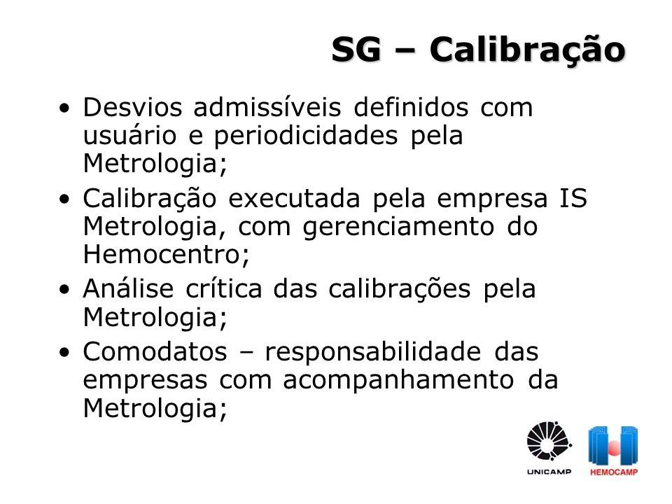 SG – Calibração Desvios admissíveis definidos com usuário e periodicidades pela Metrologia; Calibração executada pela empresa IS Metrologia, com geren
