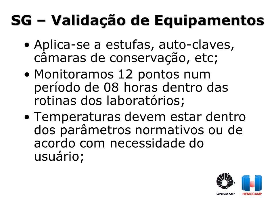 SG – Validação de Equipamentos Aplica-se a estufas, auto-claves, câmaras de conservação, etc; Monitoramos 12 pontos num período de 08 horas dentro das