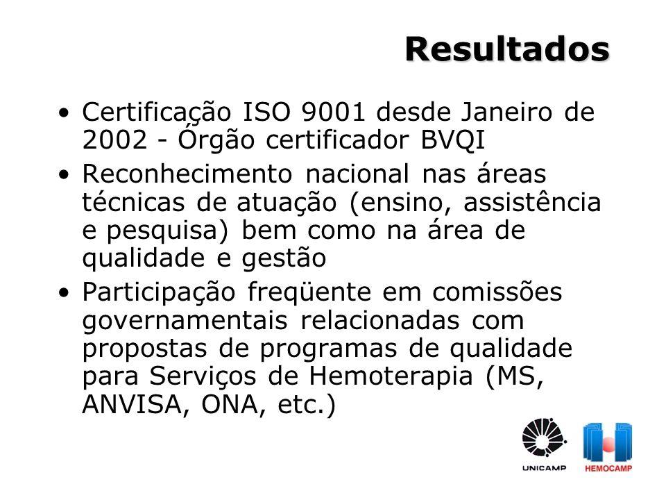 Resultados Certificação ISO 9001 desde Janeiro de 2002 - Órgão certificador BVQI Reconhecimento nacional nas áreas técnicas de atuação (ensino, assist