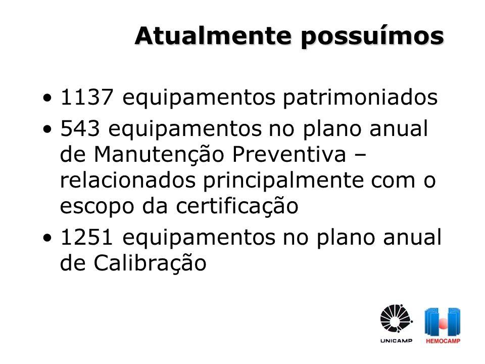 Atualmente possuímos 1137 equipamentos patrimoniados 543 equipamentos no plano anual de Manutenção Preventiva – relacionados principalmente com o esco