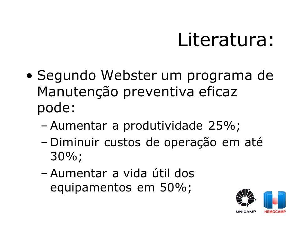Literatura: Segundo Webster um programa de Manutenção preventiva eficaz pode: –Aumentar a produtividade 25%; –Diminuir custos de operação em até 30%;