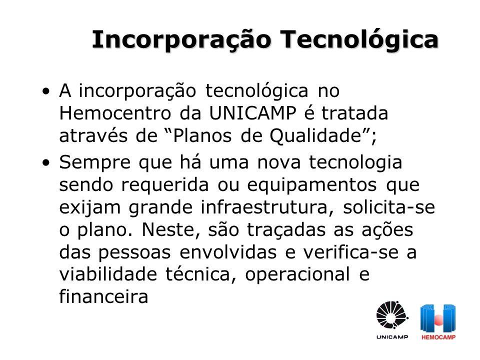 Incorporação Tecnológica A incorporação tecnológica no Hemocentro da UNICAMP é tratada através de Planos de Qualidade; Sempre que há uma nova tecnolog