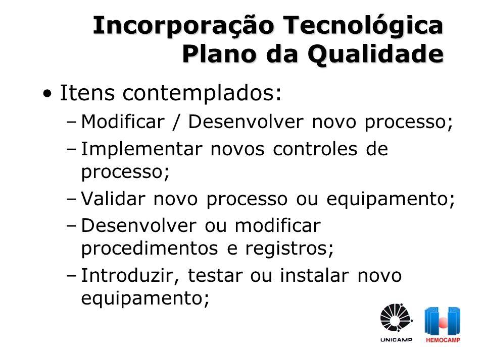 Incorporação Tecnológica Plano da Qualidade Itens contemplados: –Modificar / Desenvolver novo processo; –Implementar novos controles de processo; –Val