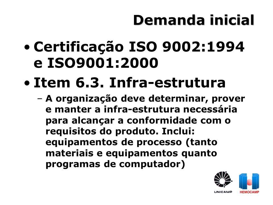 Demanda inicial Certificação ISO 9002:1994 e ISO9001:2000 Item 6.3. Infra-estrutura –A organização deve determinar, prover e manter a infra-estrutura