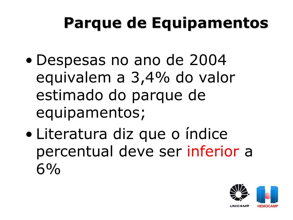 Despesas no ano de 2004 equivalem a 3,4% do valor estimado do parque de equipamentos; Literatura diz que o índice percentual deve ser inferior a 6% Pa