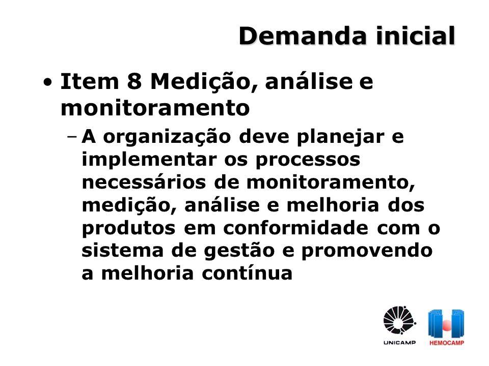 Demanda inicial Item 8 Medição, análise e monitoramento –A organização deve planejar e implementar os processos necessários de monitoramento, medição,