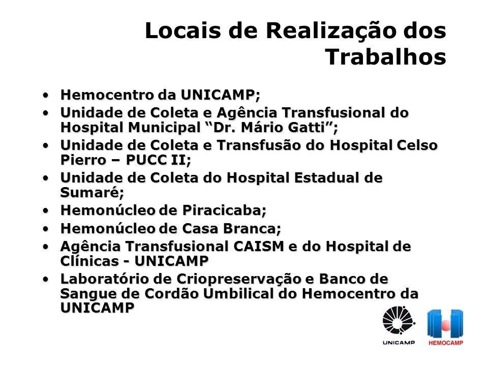 Locais de Realização dos Trabalhos Hemocentro da UNICAMP;Hemocentro da UNICAMP; Unidade de Coleta e Agência Transfusional do Hospital Municipal Dr. Má