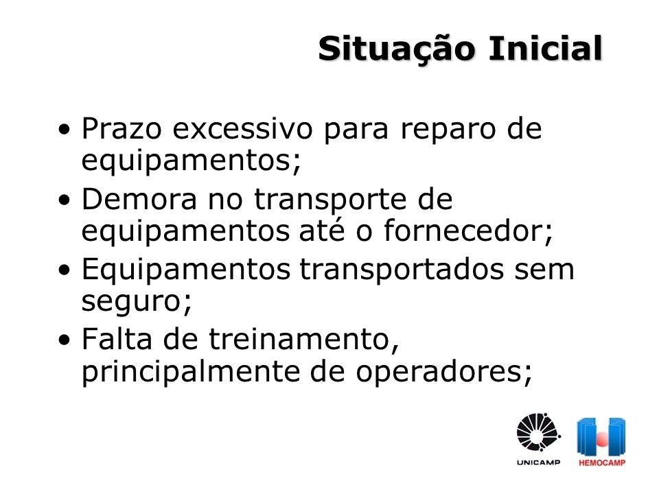 Prazo excessivo para reparo de equipamentos; Demora no transporte de equipamentos até o fornecedor; Equipamentos transportados sem seguro; Falta de tr