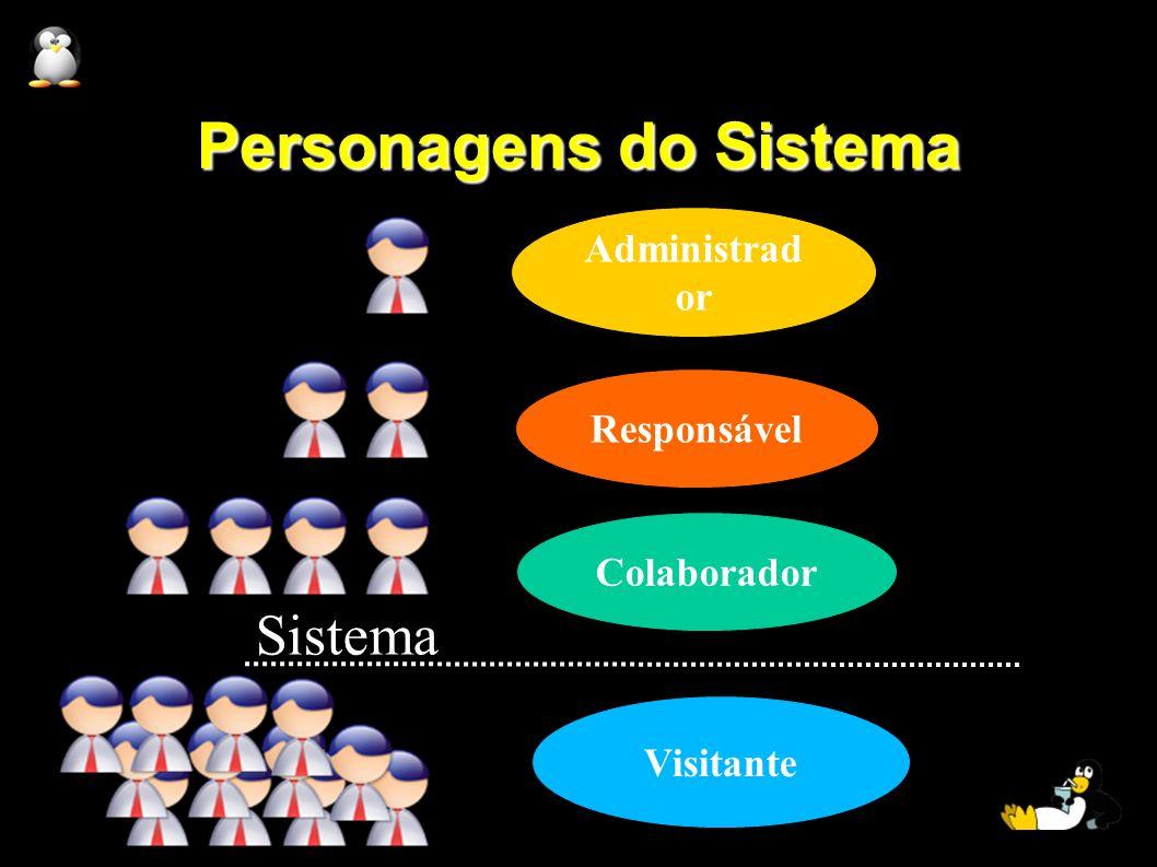 Visitante Administrad or Colaborador Responsável Sistema Personagens do Sistema