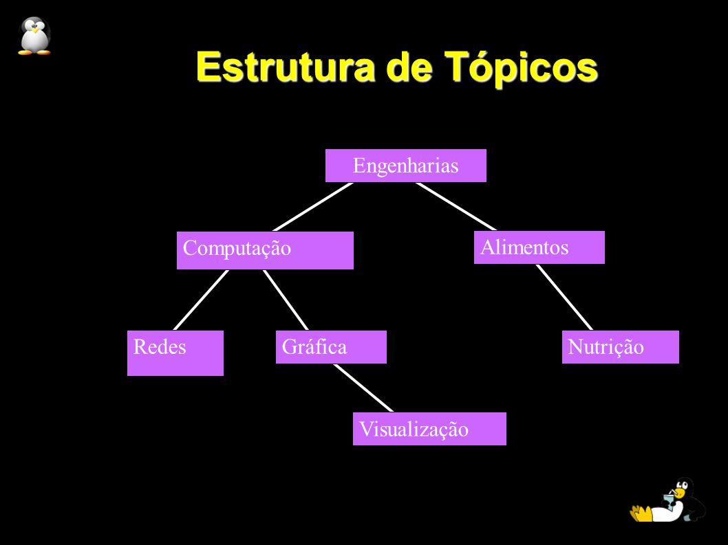 Estrutura de Tópicos Engenharias Alimentos RedesNutriçãoGráfica Visualização Computação