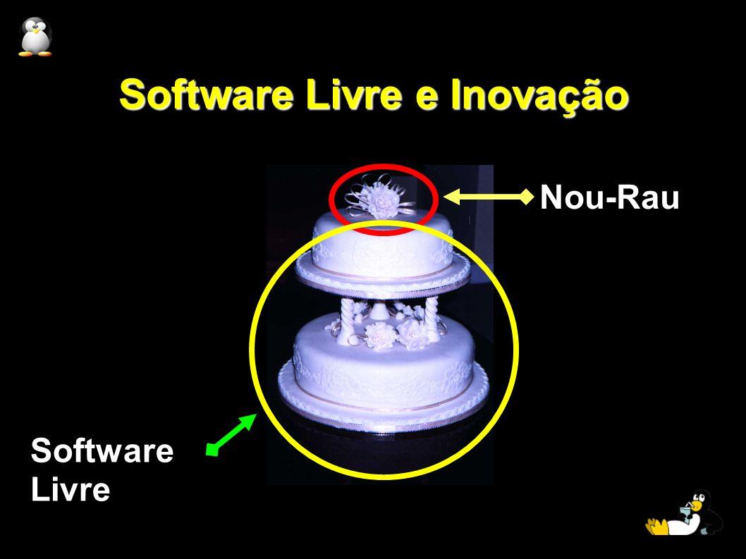 Software Livre e Inovação Nou-Rau Software Livre
